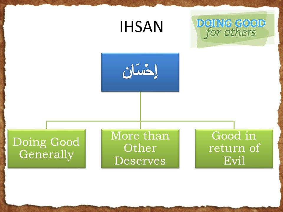 Ways to do Ihsan Through Speech ToneWordsExpress Through Actions HelpTimeDu'a Through Wealth NeedsGifts