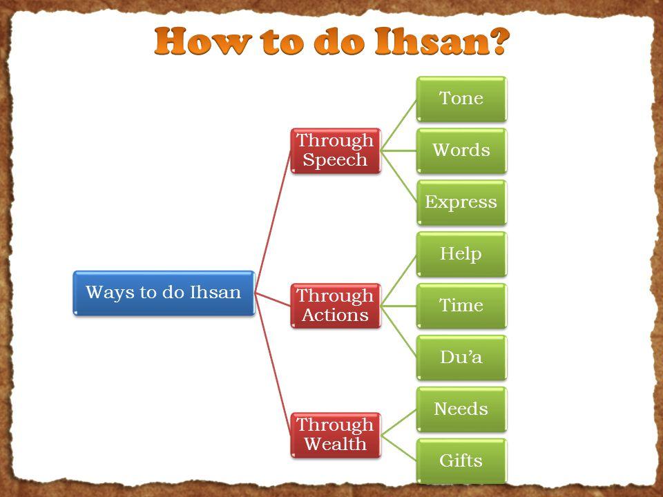 Ways to do Ihsan Through Speech ToneWordsExpress Through Actions HelpTimeDu'a Through Wealth NeedsGifts