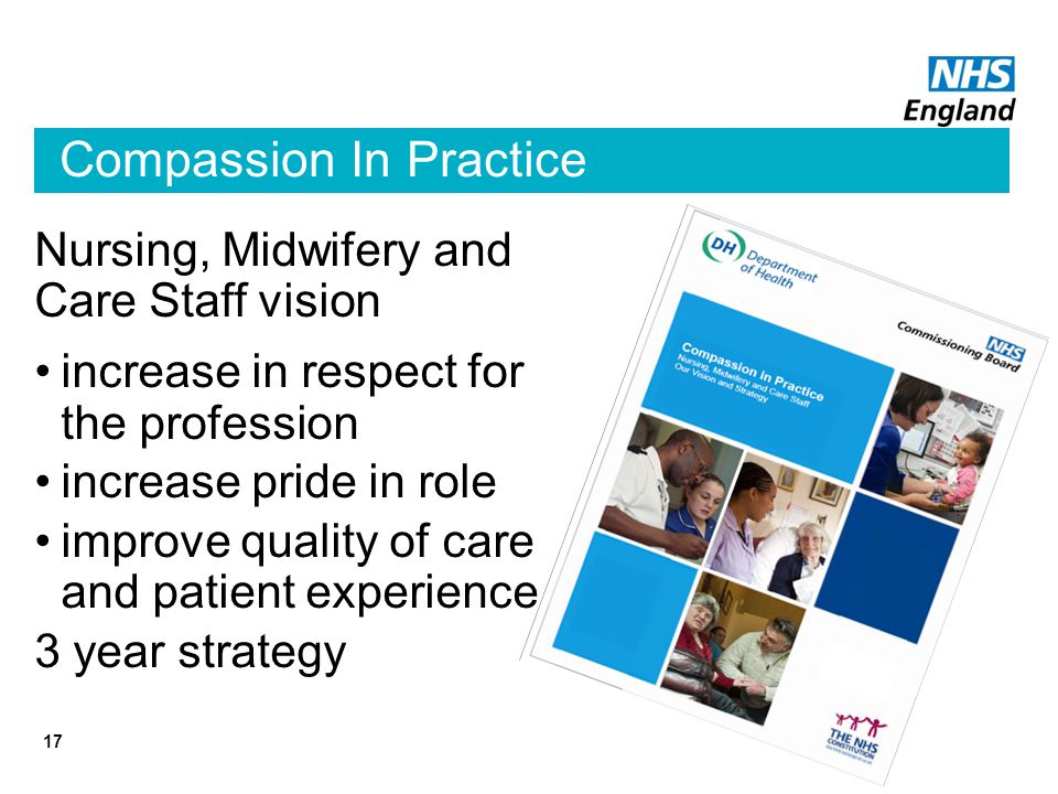 Compassion In Practice 17 Nursing, Midwifery and Care Staff vision increase in respect for the profession increase pride in role improve quality of care and patient experience 3 year strategy