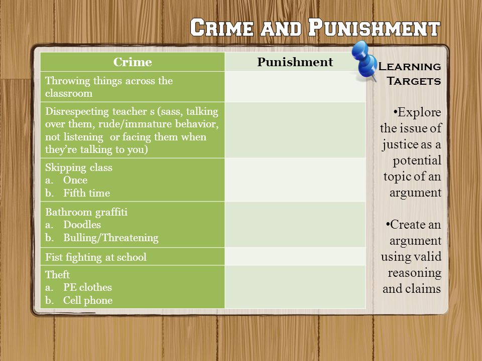 Learning Targets Explore the issue of justice as a potential topic of an argument Create an argument using valid reasoning and claims CrimePunishment Throwing things across the classroom Disrespecting teacher s (sass, talking over them, rude/immature behavior, not listening or facing them when they're talking to you) Skipping class a.Once b.Fifth time Bathroom graffiti a.Doodles b.Bulling/Threatening Fist fighting at school Theft a.PE clothes b.Cell phone