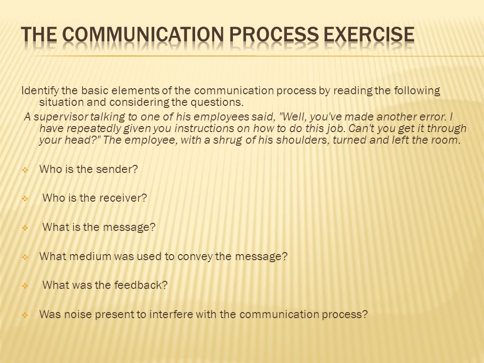 Identify the basic elements of the communication process by reading the following situation and considering the questions.