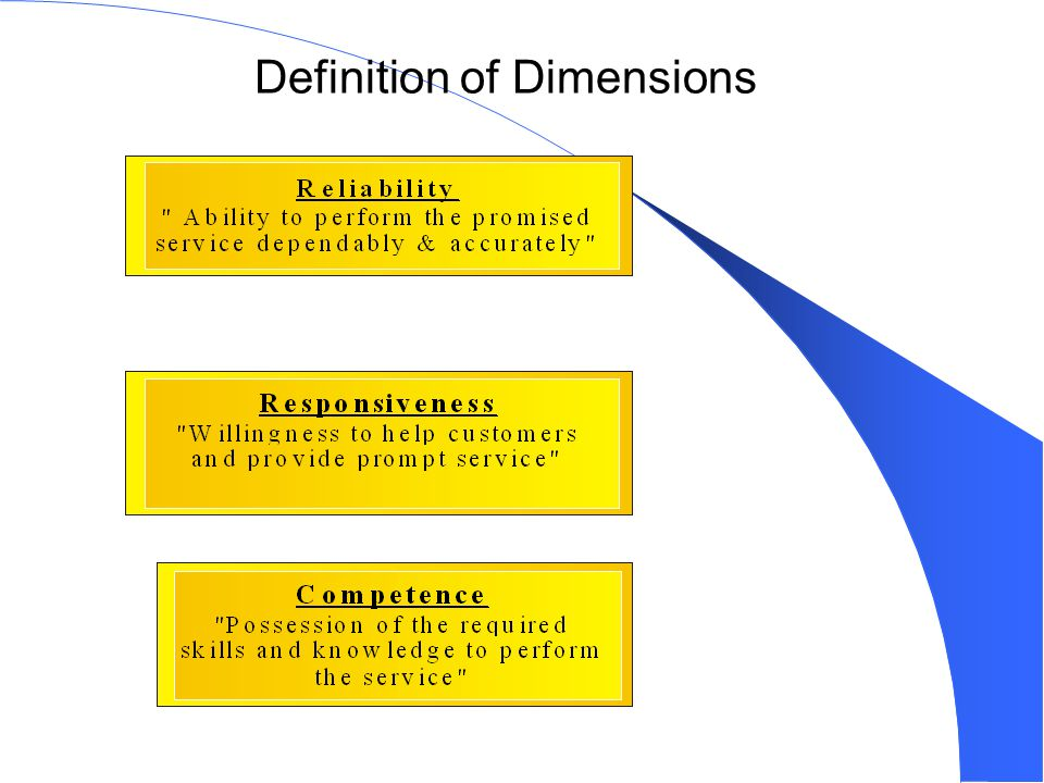 9 Definition of Dimensions