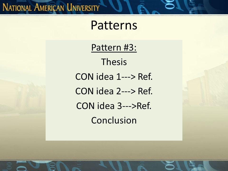 Patterns Pattern # 1 Thesis Statement PRO idea 1 PRO idea 2 CON(s) + Refutation(s) Conclusion Pattern # 2 Thesis Statement CON(s) + Refutation(s) PRO idea 1 PRO idea 2 Conclusion