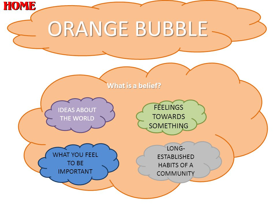 ORANGE BUBBLE What is a belief? IDEAS ABOUT THE WORLD FEELINGS TOWARDS SOMETHING WHAT YOU FEEL TO BE IMPORTANT LONG- ESTABLISHED HABITS OF A COMMUNITY