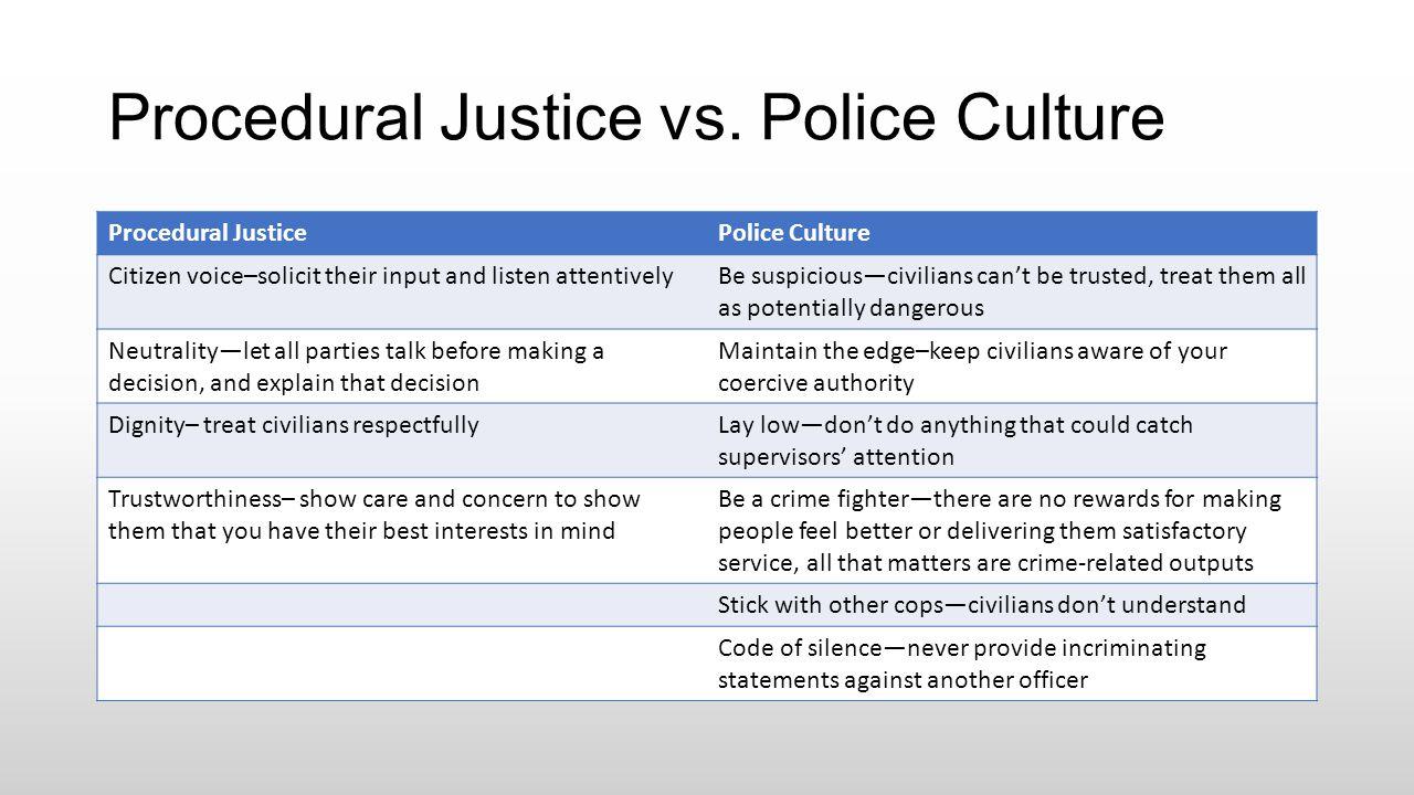 Procedural Justice vs. Police Culture Procedural JusticePolice Culture Citizen voice–solicit their input and listen attentivelyBe suspicious—civilians
