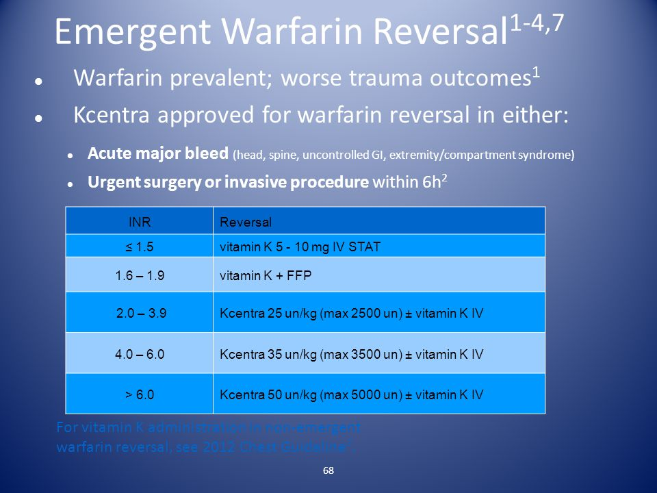 68 Emergent Warfarin Reversal 1-4,7 Warfarin prevalent; worse trauma outcomes 1 Kcentra approved for warfarin reversal in either: Acute major bleed (head, spine, uncontrolled GI, extremity/compartment syndrome) Urgent surgery or invasive procedure within 6h 2 INRReversal ≤ 1.5vitamin K 5 - 10 mg IV STAT 1.6 – 1.9 vitamin K + FFP 2.0 – 3.9 Kcentra 25 un/kg (max 2500 un) ± vitamin K IV 4.0 – 6.0 Kcentra 35 un/kg (max 3500 un) ± vitamin K IV > 6.0 Kcentra 50 un/kg (max 5000 un) ± vitamin K IV For vitamin K administration in non-emergent warfarin reversal, see 2012 Chest Guideline 7.