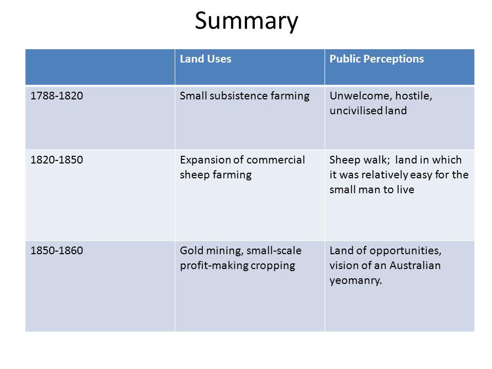 Summary Land UsesPublic Perceptions 1788-1820Small subsistence farmingUnwelcome, hostile, uncivilised land 1820-1850Expansion of commercial sheep farm