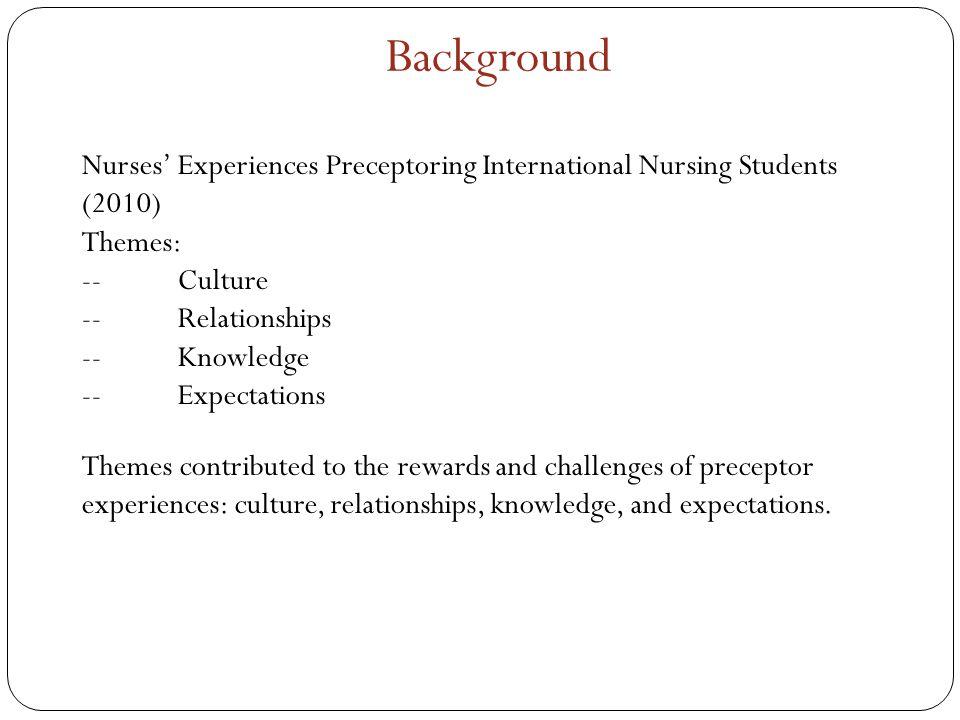 Preceptoring International Graduates Preceptor Student Building Cross-Cultural Relationships
