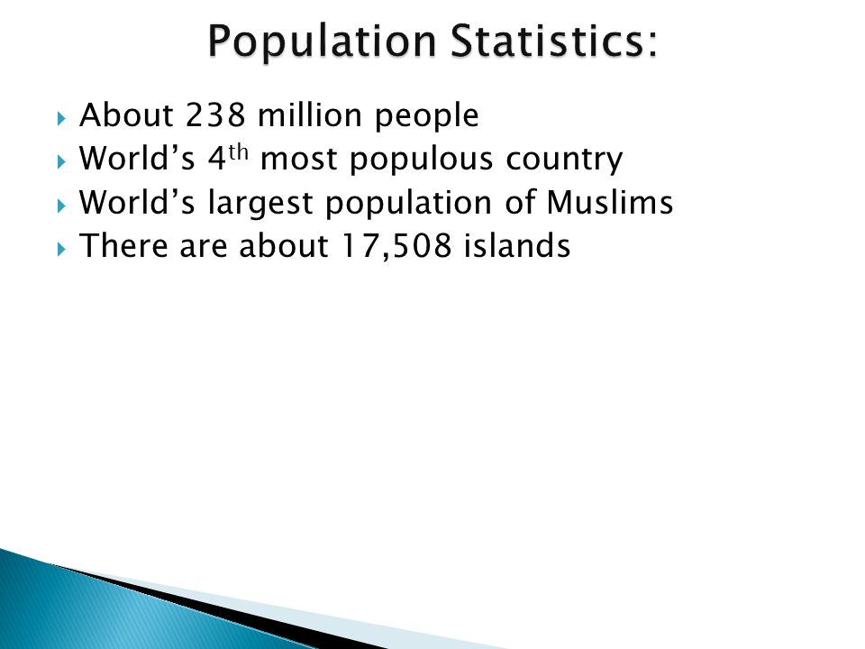  About 238 million people  World's 4 th most populous country  World's largest population of Muslims  There are about 17,508 islands