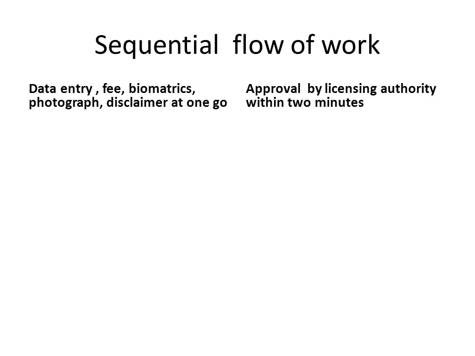 Sequential flow of work Data entry, fee, biomatrics, photograph, disclaimer at one go Approval by licensing authority within two minutes