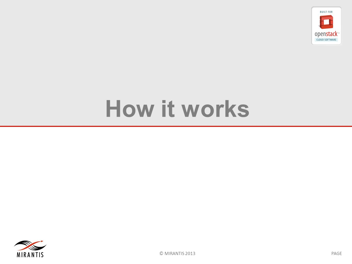 © MIRANTIS 2013PAGE How it works