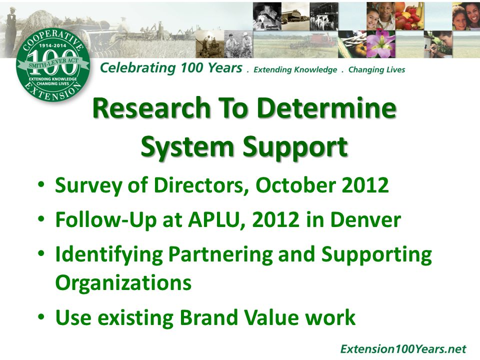 Research To Determine System Support Survey of Directors, October 2012 Follow-Up at APLU, 2012 in Denver Identifying Partnering and Supporting Organizations Use existing Brand Value work