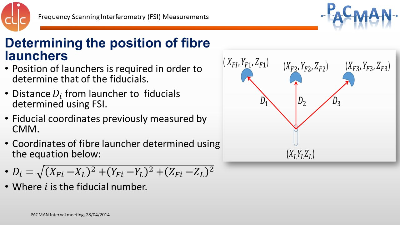 Frequency Scanning Interferometry (FSI) Measurements PACMAN internal meeting, 28/04/2014 Determining the position of fibre launchers