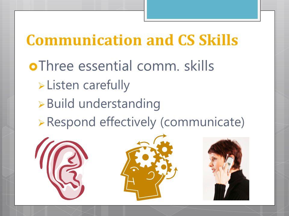 Communication and CS Skills  Three essential comm. skills  Listen carefully  Build understanding  Respond effectively (communicate)