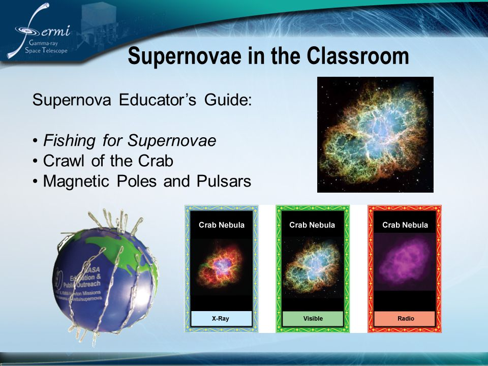 Supernova Educator's Guide: Fishing for Supernovae Crawl of the Crab Magnetic Poles and Pulsars Supernovae in the Classroom