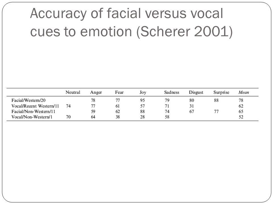 But…. Different Valence/ Same Activation slide from Julia Hirschberg