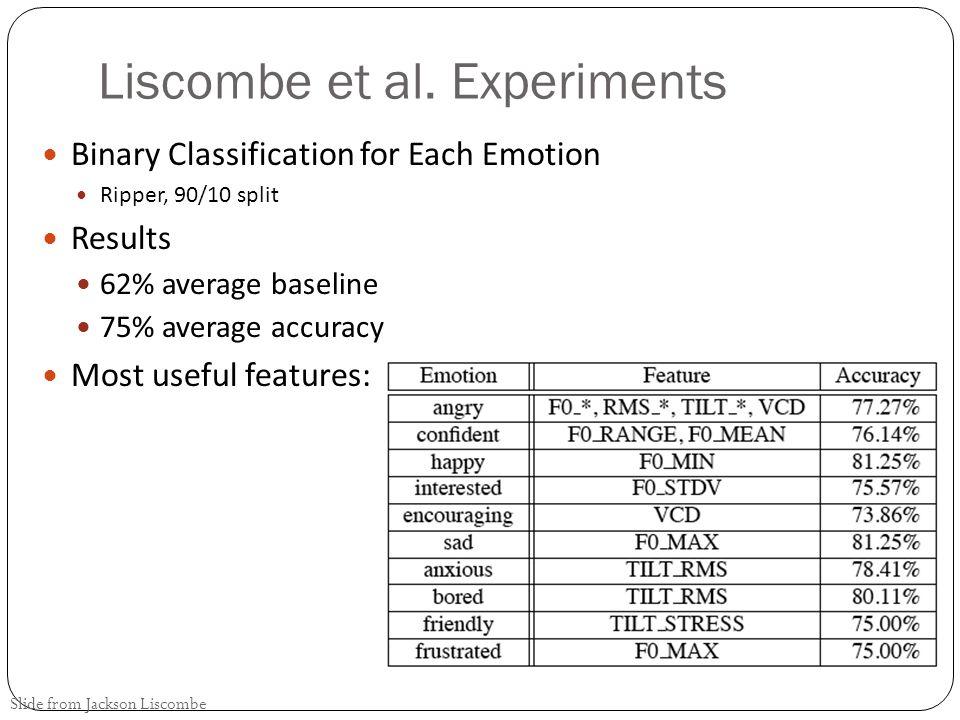 Liscombe et al.