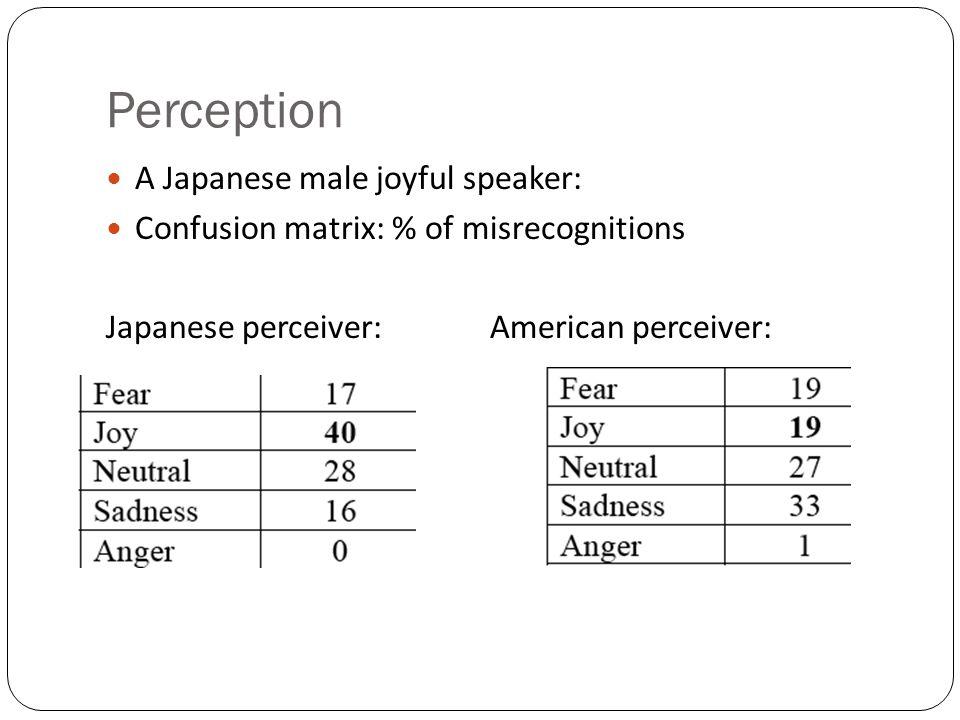 Results: Female speaker a