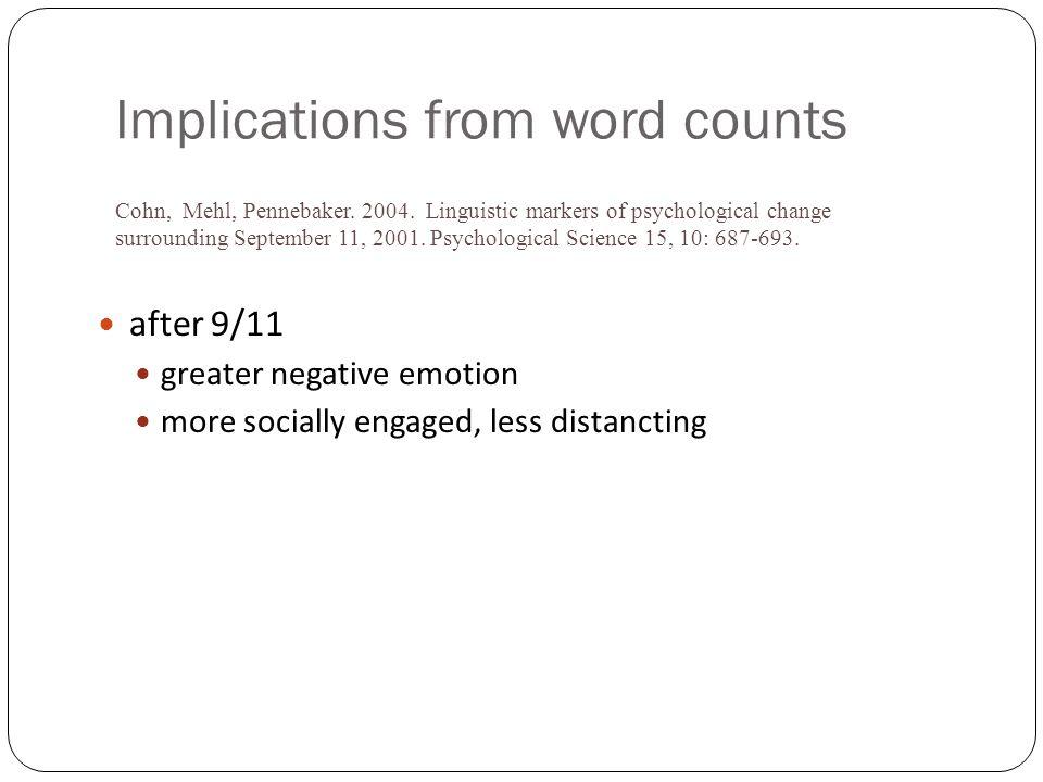 LiveJournal.com September 11, 2001 study: Positive and negative emotion words Cohn, Mehl, Pennebaker.
