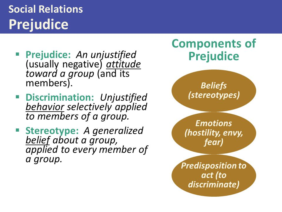 Social Relations Prejudice  Prejudice: An unjustified (usually negative) attitude toward a group (and its members).  Discrimination: Unjustified beh