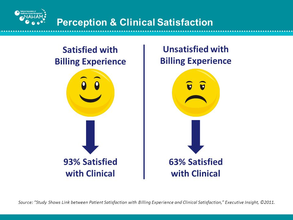 "93% Satisfied with Clinical Satisfied with Billing Experience 63% Satisfied with Clinical Source: ""Study Shows Link between Patient Satisfaction with"