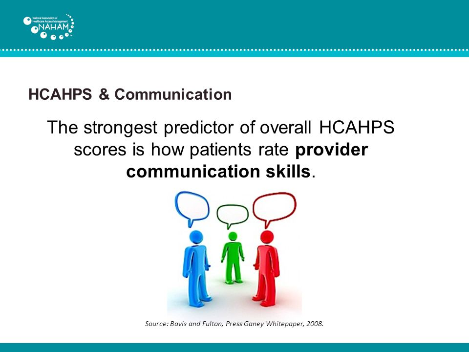 The strongest predictor of overall HCAHPS scores is how patients rate provider communication skills. HCAHPS & Communication Source: Bavis and Fulton,