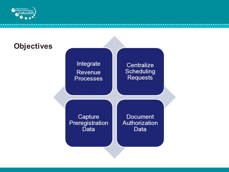 Integrate Revenue Processes Centralize Scheduling Requests Capture Preregistration Data Document Authorization Data Objectives