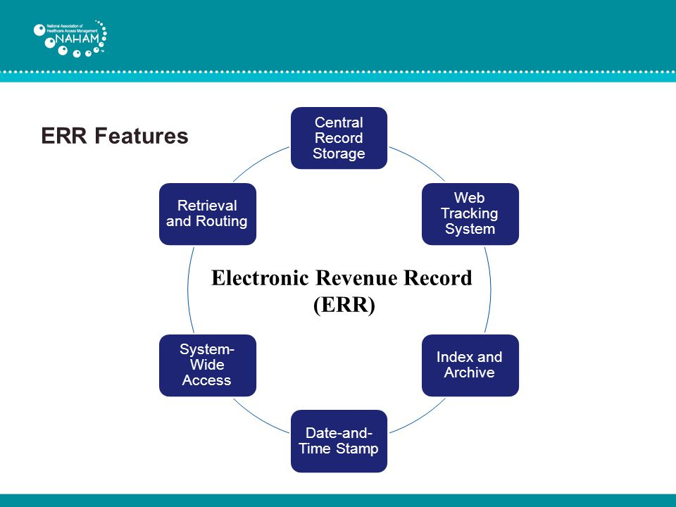 ERR Features Central Record Storage Web Tracking System Index and Archive Date-and- Time Stamp System- Wide Access Retrieval and Routing Electronic Re