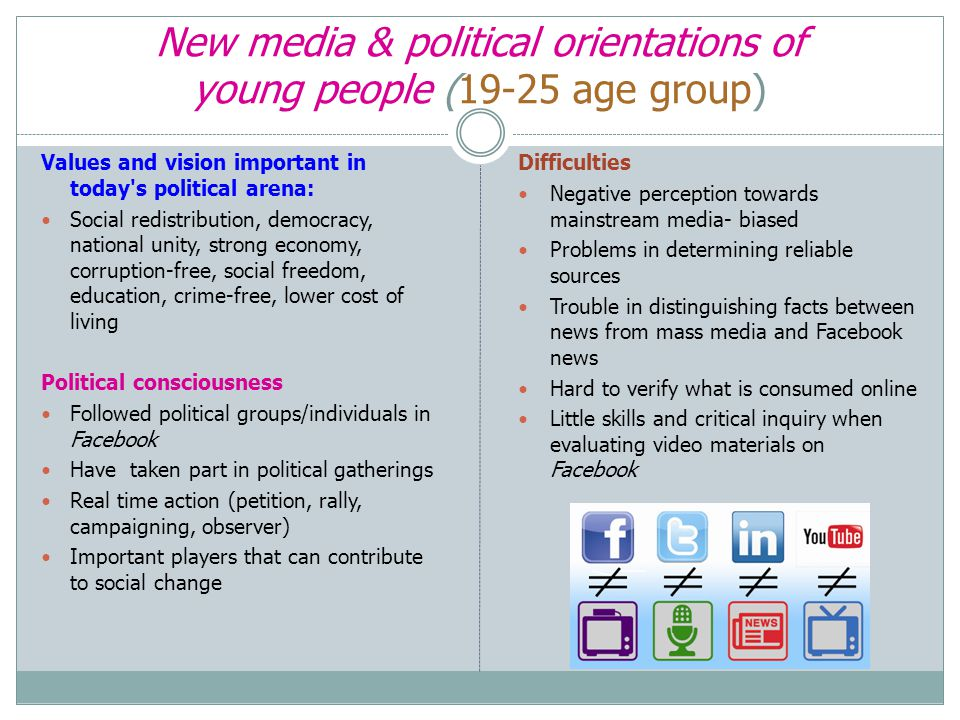 New media & political orientations of young people (19-25 age group) Values and vision important in today's political arena: Social redistribution, de