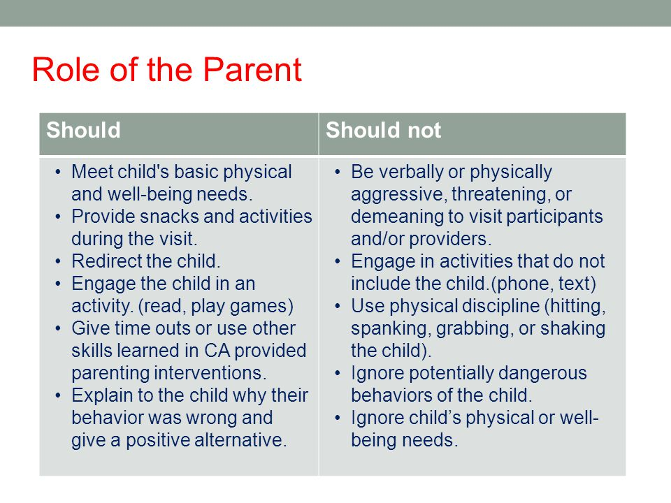 Role of the Parent ShouldShould not Meet child's basic physical and well-being needs. Provide snacks and activities during the visit. Redirect the chi