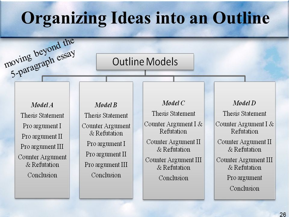 26 Organizing Ideas into an Outline moving beyond the 5-paragraph essay