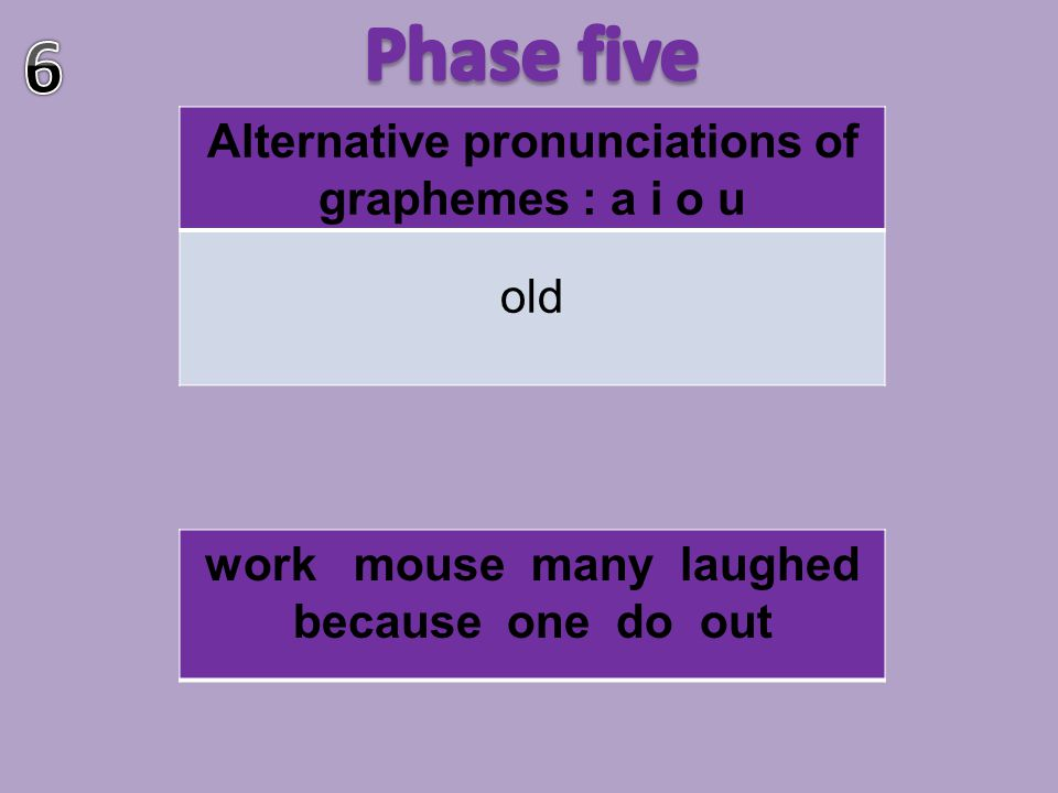 Alternative pronunciations of graphemes : a i o u old work mouse many laughed because one do out