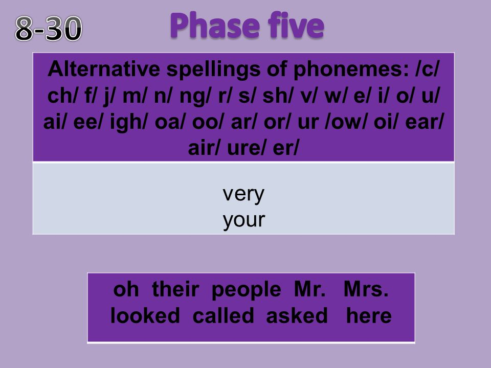 Alternative spellings of phonemes: /c/ ch/ f/ j/ m/ n/ ng/ r/ s/ sh/ v/ w/ e/ i/ o/ u/ ai/ ee/ igh/ oa/ oo/ ar/ or/ ur /ow/ oi/ ear/ air/ ure/ er/ very your oh their people Mr.