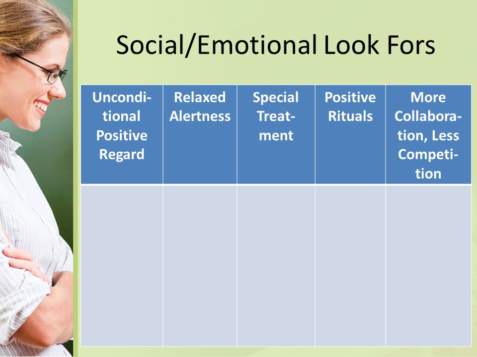 Social/Emotional Look Fors Uncondi- tional Positive Regard Relaxed Alertness Special Treat- ment Positive Rituals More Collabora- tion, Less Competi- tion