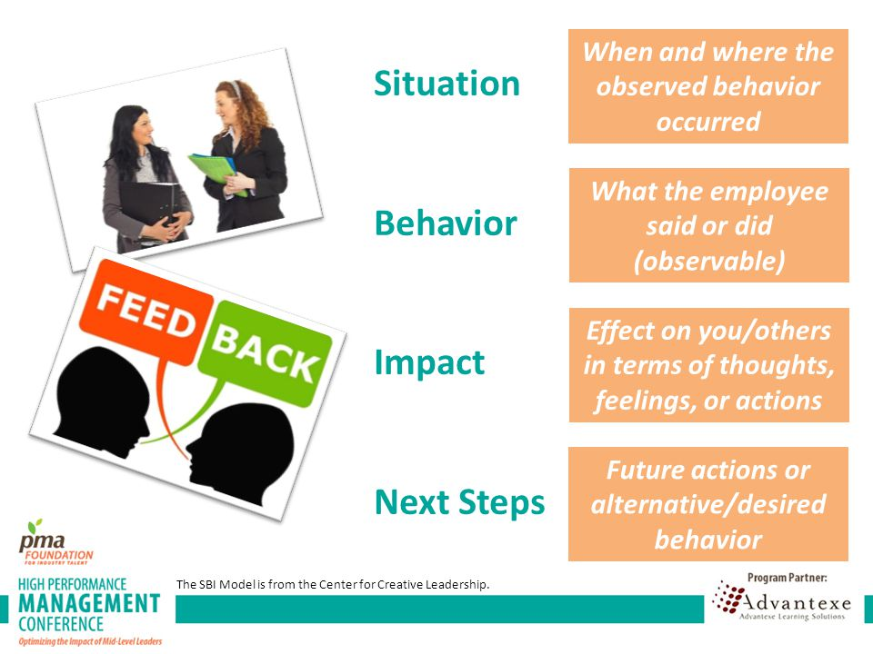 Situation Behavior Impact Next Steps When and where the observed behavior occurred What the employee said or did (observable) Effect on you/others in terms of thoughts, feelings, or actions Future actions or alternative/desired behavior The SBI Model is from the Center for Creative Leadership.