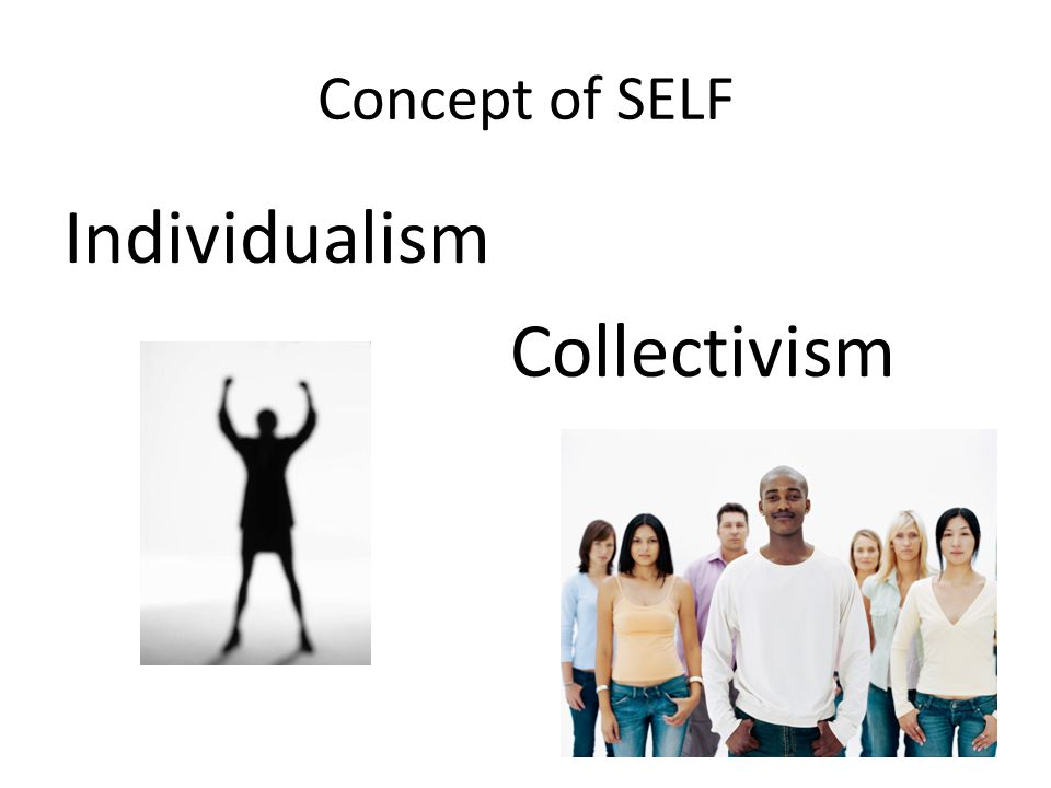 Concept of SELF Individualism Collectivism