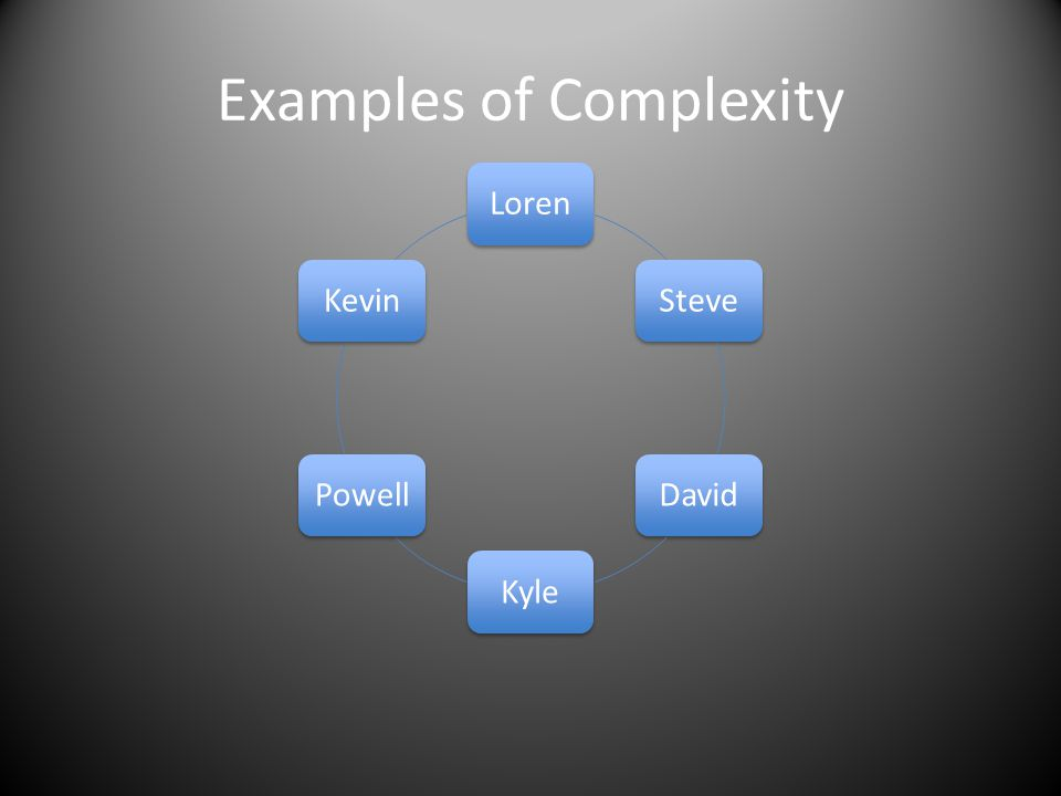 Examples of Complexity LorenSteveDavidKylePowellKevin