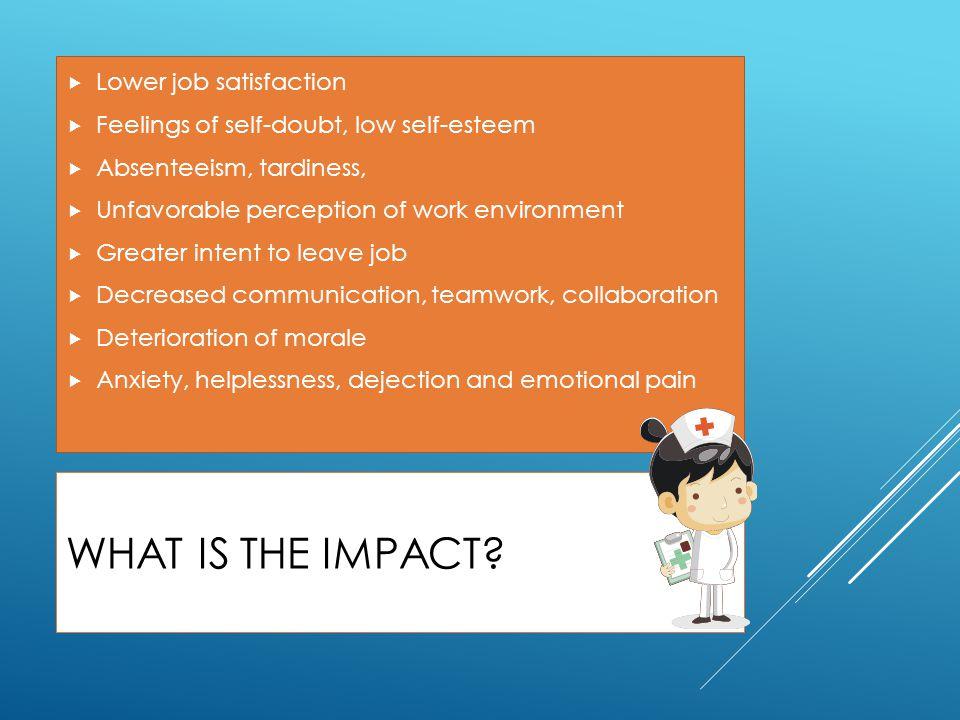 WHAT IS THE IMPACT?  Lower job satisfaction  Feelings of self-doubt, low self-esteem  Absenteeism, tardiness,  Unfavorable perception of work envi