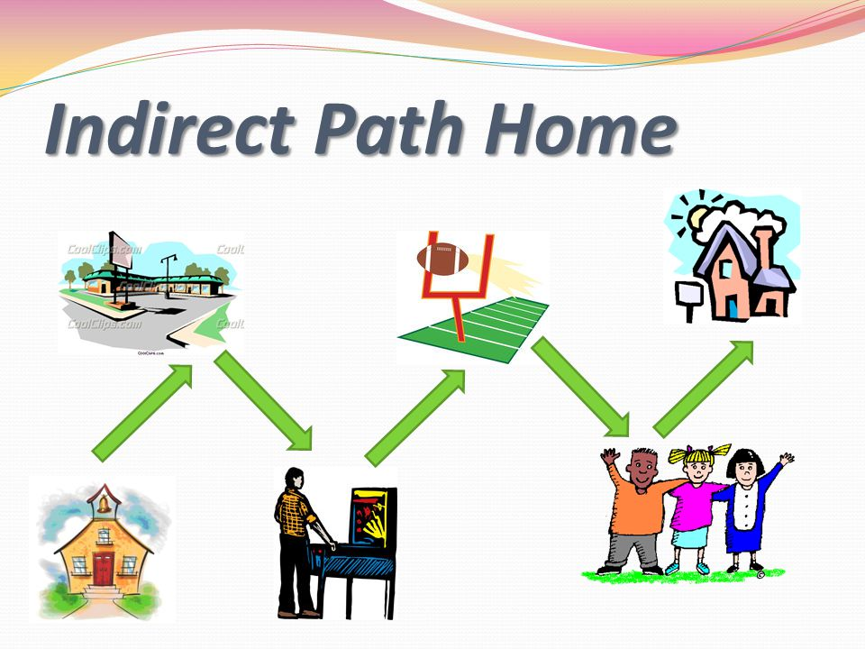 Indirect Path Home