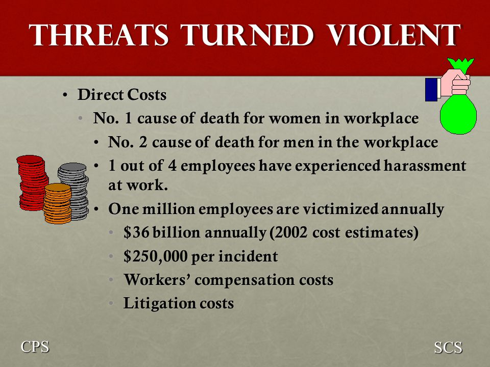 Threats Turned Violent Direct Costs Direct Costs No.