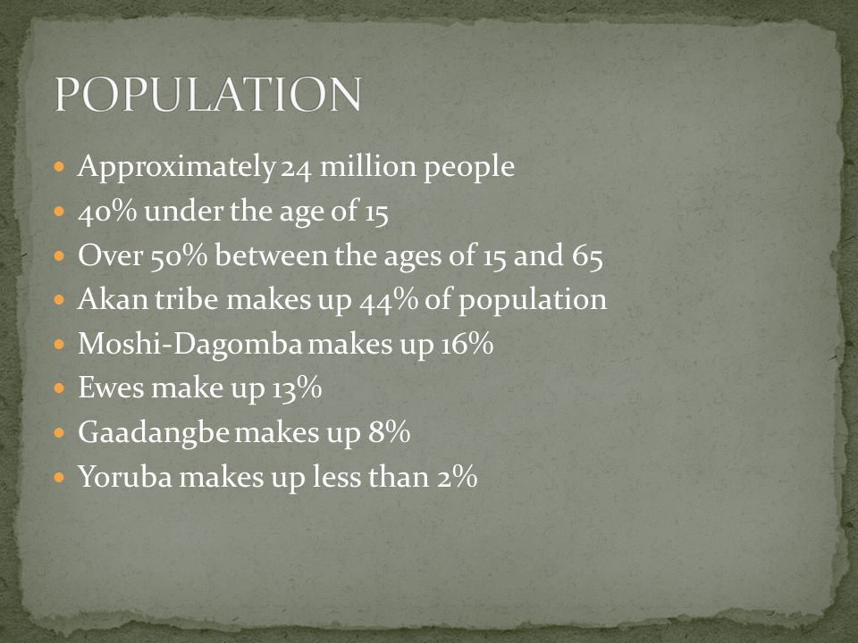 Approximately 24 million people 40% under the age of 15 Over 50% between the ages of 15 and 65 Akan tribe makes up 44% of population Moshi-Dagomba makes up 16% Ewes make up 13% Gaadangbe makes up 8% Yoruba makes up less than 2%