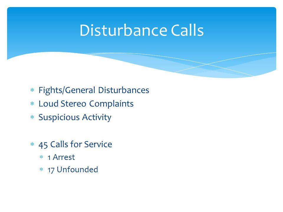  Fights/General Disturbances  Loud Stereo Complaints  Suspicious Activity  45 Calls for Service  1 Arrest  17 Unfounded Disturbance Calls