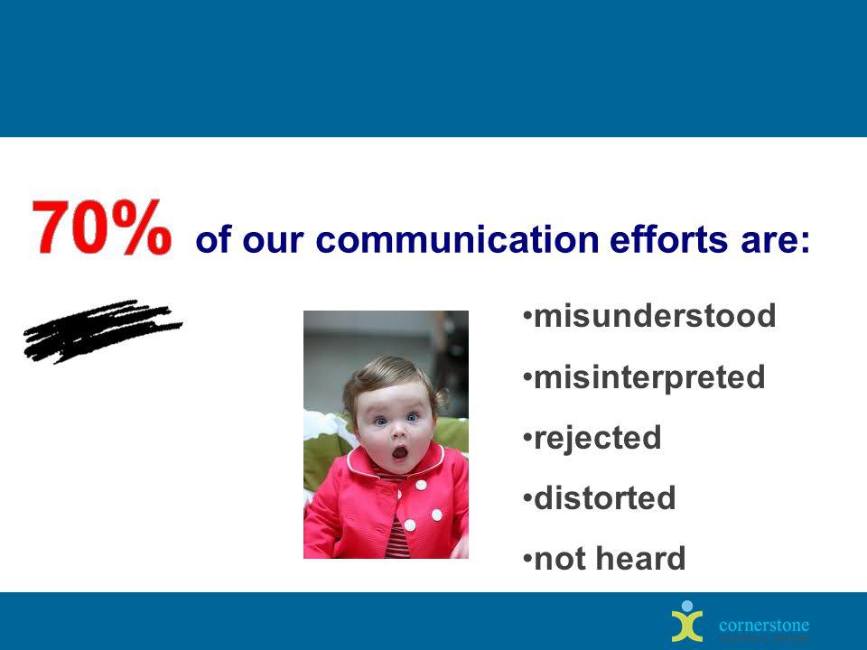 misunderstood misinterpreted rejected distorted not heard