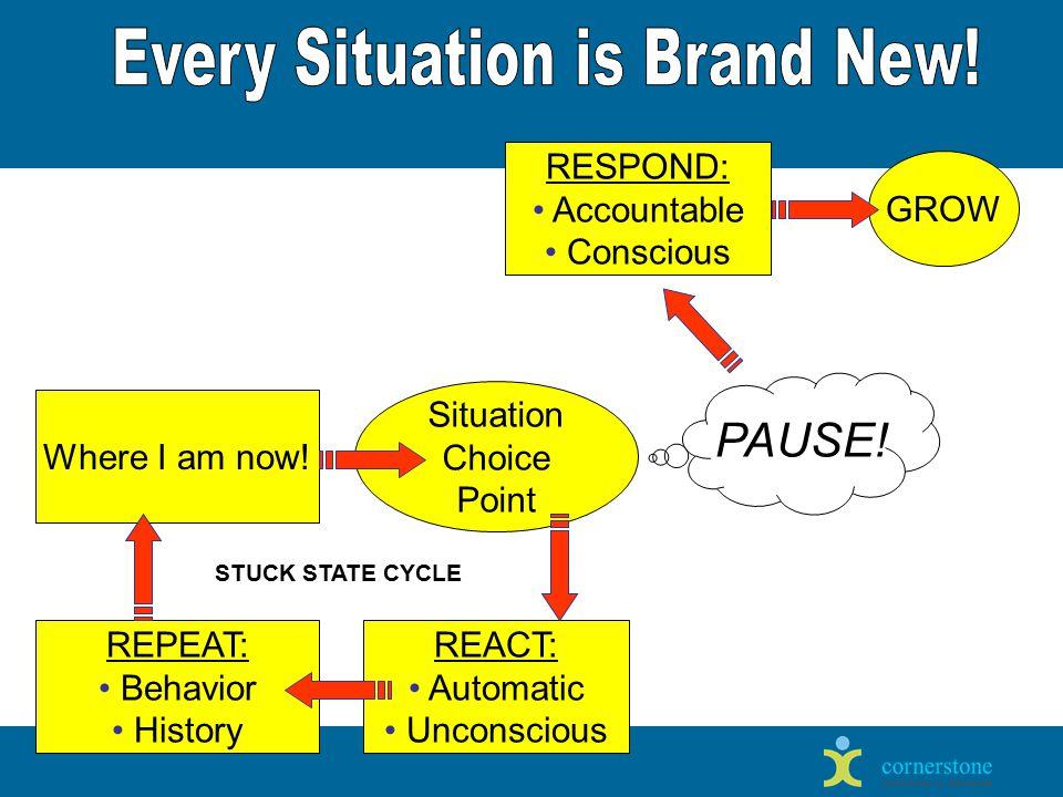 RESPOND: Accountable Conscious PAUSE. GROW Where I am now.