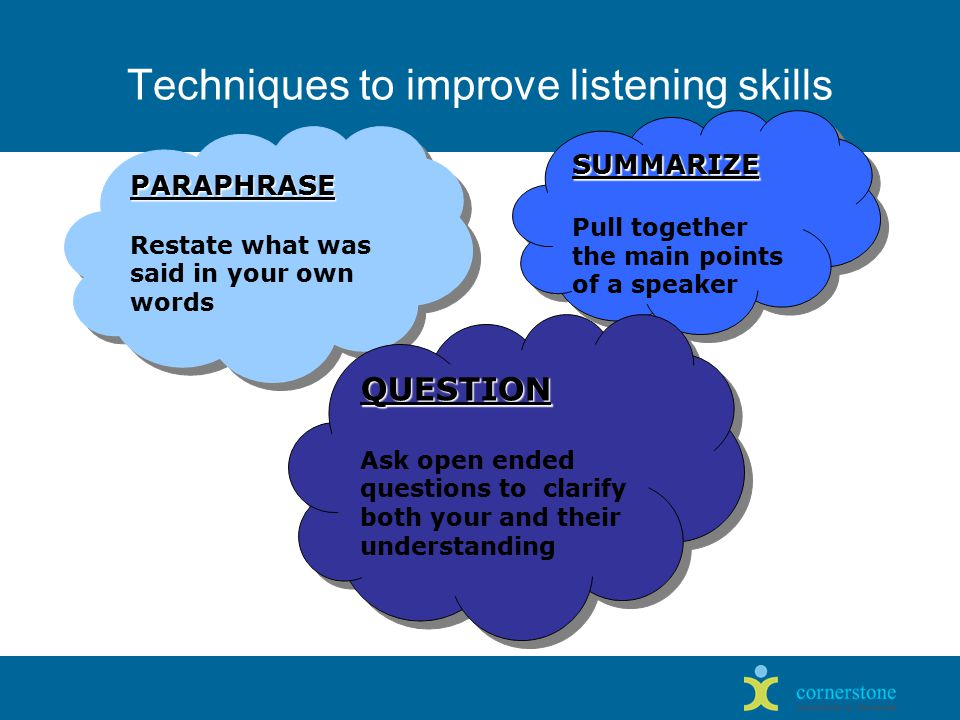 Techniques to improve listening skills PARAPHRASE Restate what was said in your own wordsPARAPHRASE SUMMARIZE Pull together the main points of a speakerSUMMARIZE QUESTION Ask open ended questions to clarify both your and their understandingQUESTION
