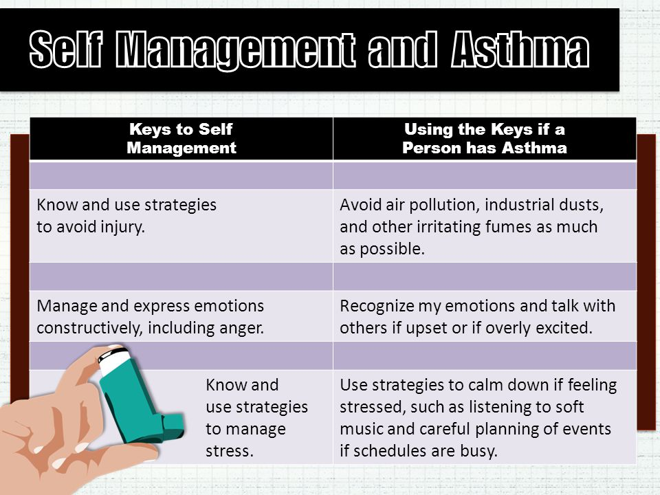 Keys to Self Management Using the Keys if a Person has Asthma Know and use strategies to avoid injury.