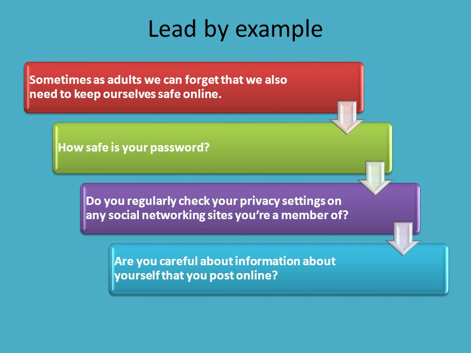 Lead by example Sometimes as adults we can forget that we also need to keep ourselves safe online. How safe is your password? Do you regularly check y
