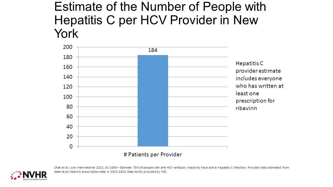 Estimate of the Number of People with Hepatitis C per HCV Provider in New York Chak et al.