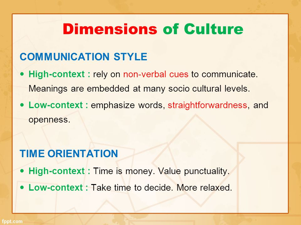 Improving Intercultural Oral Communication Learn foreign phrases Use simple English Speak slowly and clearly Observe eye messages Encourage accurate feedback Check frequently for comprehension Accept blame Listen without interrupting Remember to smile Follow up in writing