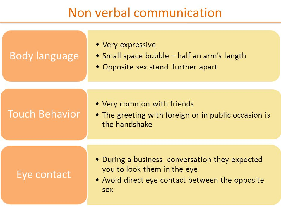 Non verbal communication The tips of the fingers touching the thumb means be patience The left hand is considered unclean Gestures and Taboo It is important to address counterparts with their professional and academic titles Hierarchies and respect